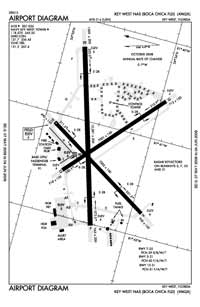Key West NAS /Boca Chica Field/ Airport (NQX) Diagram