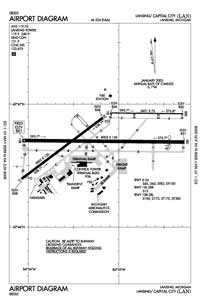 Grass Roots Airport (LAN) Diagram