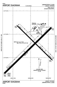 Capitan V A Almonacid Airport Airport (IRJ) Diagram