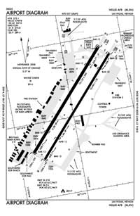 Nellis AFB Airport (LSV) Diagram