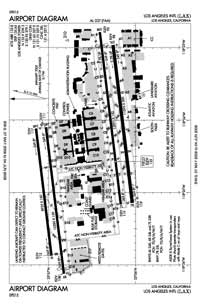 Los Angeles International Airport (LAX) Diagram