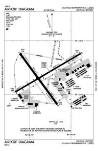 Bowman Field Airport (LOU) Diagram
