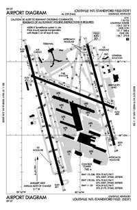 Louisville International-Standiford Field Airport (SDF) Diagram