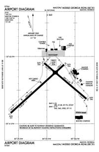 Middle Georgia Regional Airport (MCN) Diagram