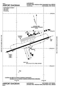 Eastern Wv Regional/Shepherd Field Airport (MRB) Diagram