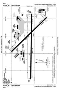 The Eastern Iowa Airport (CID) Diagram