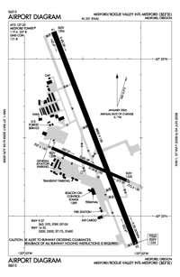 Oakridge State Airport (MFR) Diagram