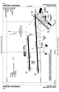Melbourne International Airport (MLB) Diagram