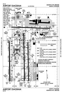 Memphis International Airport (MEM) Diagram