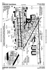 Miami International Airport (MIA) Diagram