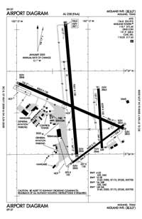 Midland International Air And Space Port Airport (MAF) Diagram