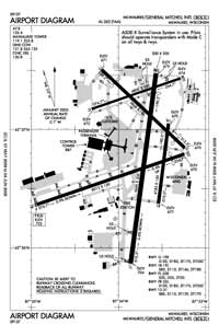 General Mitchell International Airport (MKE) Diagram
