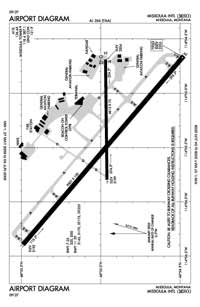 Missoula International Airport (MSO) Diagram