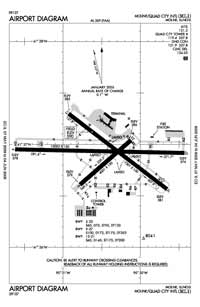 Green Castle Airport (MLI) Diagram