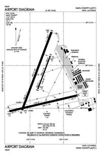 Napa County Airport (APC) Diagram
