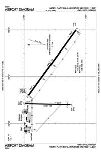 North Platte Regional Airport Lee Bird Field Airport (LBF) Diagram