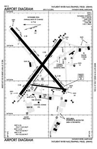 Patuxent River NAS/Trapnell Field/ Airport (NHK) Diagram