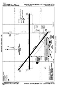 Eastern Oregon Regional At Pendleton Airport (PDT) Diagram