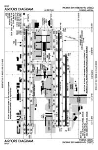 Phoenix Sky Harbor International Airport (PHX) Diagram