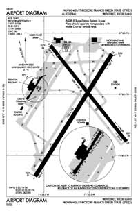 Pg Heliport (PVD) Diagram