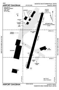 Quantico MCAF /Turner Field Airport (NYG) Diagram