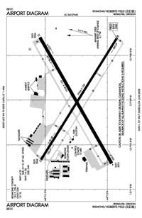 Jasper Ridge Airstrip Airport (RDM) Diagram