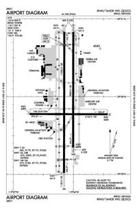 Reno/Tahoe International Airport (RNO) Diagram