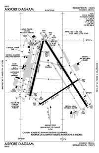 Martindale Executive Arpk Airport (RIC) Diagram