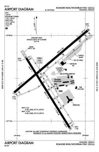 Roanoke-Blacksburg Regional/Woodrum Field Airport (ROA) Diagram