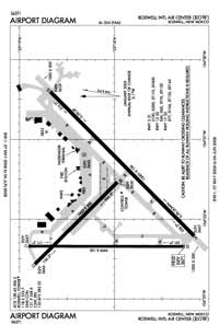 Roswell International Air Center Airport (ROW) Diagram