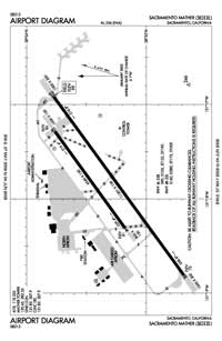 Sacramento Mather Airport (MHR) Diagram