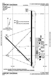 Sunset Strip Airpark Airport (STJ) Diagram