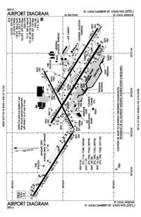 St Louis Lambert International Airport (STL) Diagram