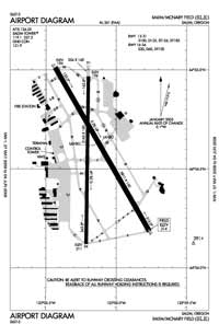 Flying D Ranch Airport (SLE) Diagram