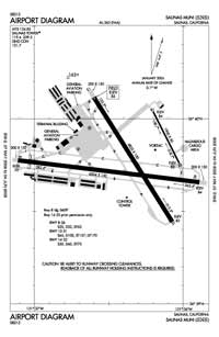 Salinas Municipal Airport (SNS) Diagram