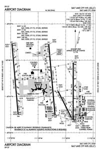 Salt Lake City International Airport (SLC) Diagram