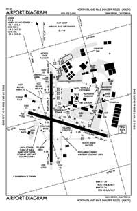 North Island NAS /Halsey Field/ Airport (NZY) Diagram