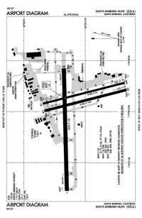 Elk Hills-Buttonwillow Airport (SBA) Diagram