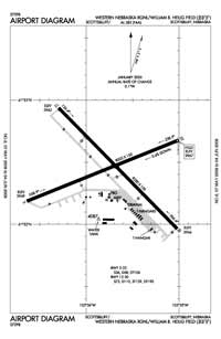 Western Nebraska Regional/William B Heilig Field Airport (BFF) Diagram