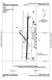 Pauls Valley Municipal Airport (PNX) Diagram