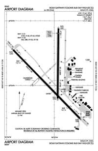 Sanford Rock Rapids Medical Center Heliport (SUX) Diagram