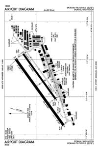 Hawks Run Airport (SFF) Diagram