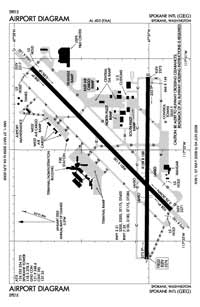 Columbia Basin Hospital Heliport (GEG) Diagram
