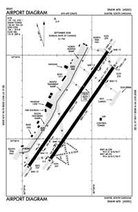 Shaw AFB Airport (SSC) Diagram