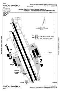 Moffett Federal Airfield Airport (NUQ) Diagram