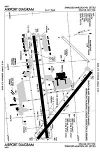 Syracuse Hancock International Airport (SYR) Diagram