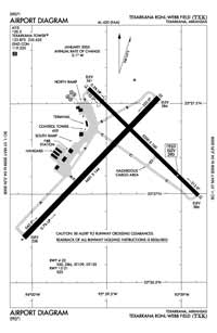 Texarkana Regional-Webb Field Airport (TXK) Diagram