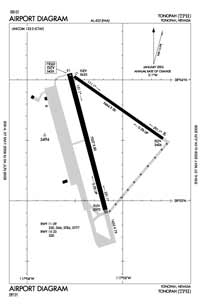 Duckwater Airport (TPH) Diagram