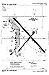Flintlock Field Airport (FOE) Diagram