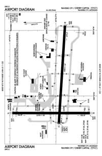 Luce County Airport (TVC) Diagram